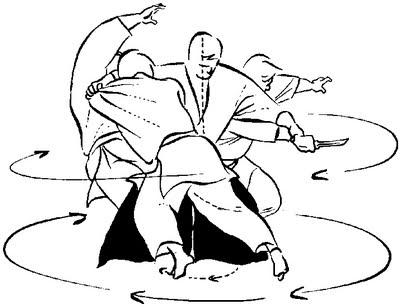 Nguyên lý chuyển động theo đường tròn trong Aikido